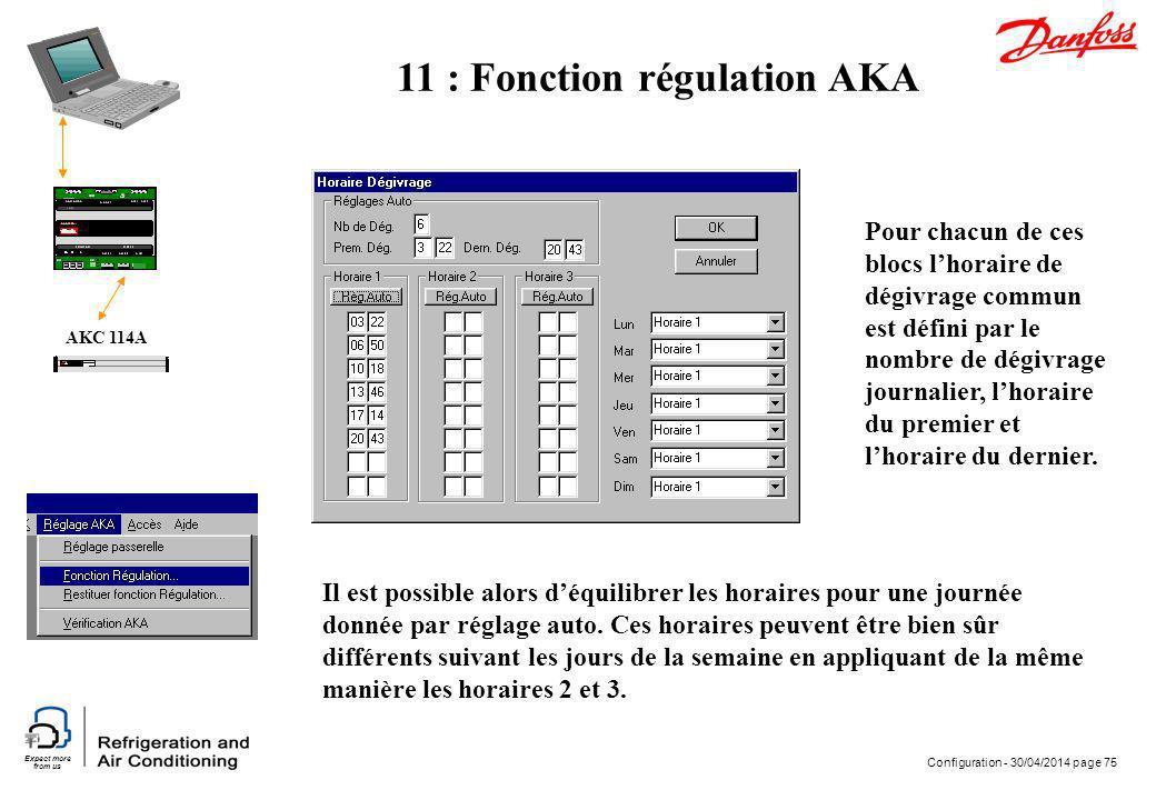 Expect more from us Configuration - 30/04/2014 page 75 AKC 114A Pour chacun de ces blocs lhoraire de dégivrage commun est défini par le nombre de dégi