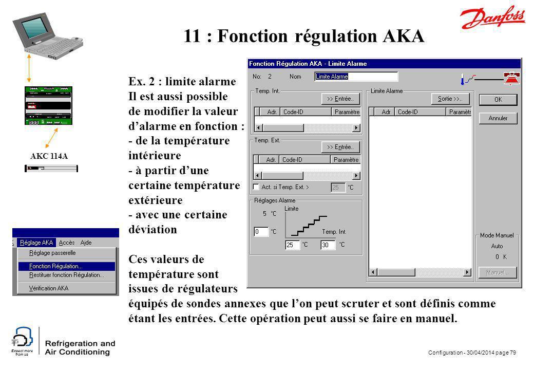 Expect more from us Configuration - 30/04/2014 page 79 AKC 114A Ex. 2 : limite alarme Il est aussi possible de modifier la valeur dalarme en fonction