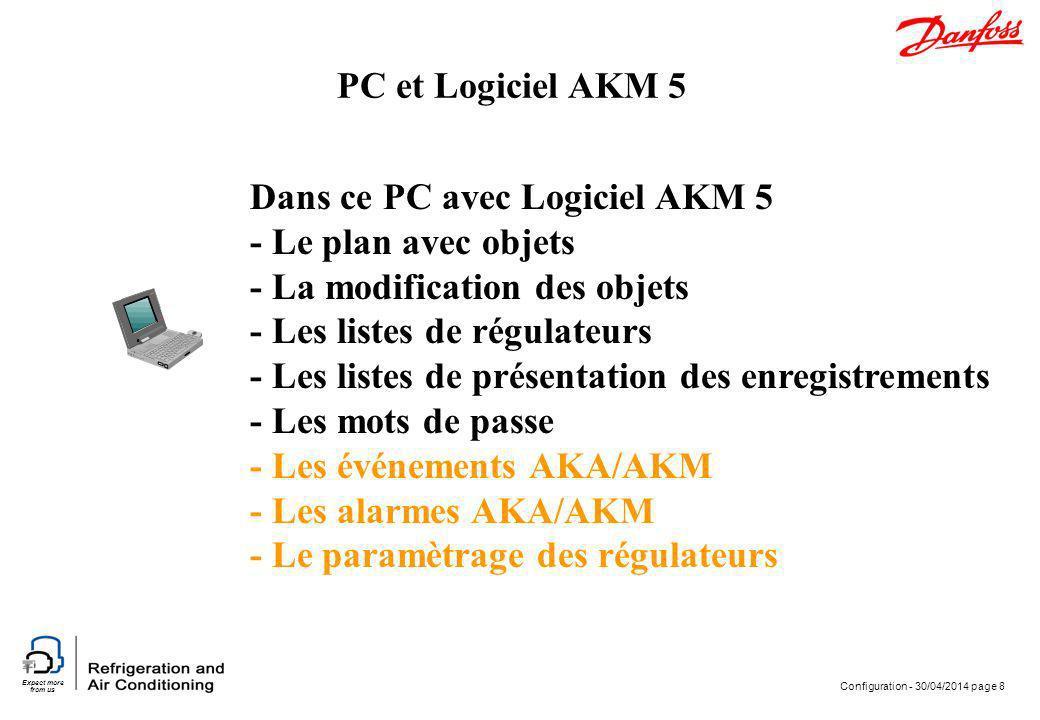 Expect more from us Configuration - 30/04/2014 page 8 PC et Logiciel AKM 5 Dans ce PC avec Logiciel AKM 5 - Le plan avec objets - La modification des
