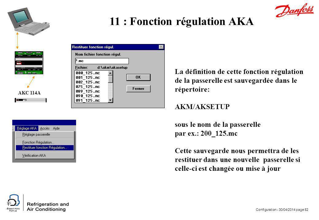 Expect more from us Configuration - 30/04/2014 page 82 AKC 114A La définition de cette fonction régulation de la passerelle est sauvegardée dans le ré