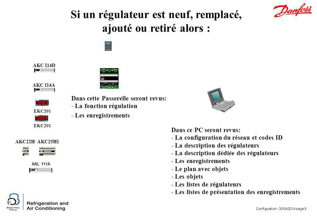 Expect more from us Configuration - 30/04/2014 page 9 Si un régulateur est neuf, remplacé, ajouté ou retiré alors : EKC201 AKC 114A AKC 114D AKL 111A