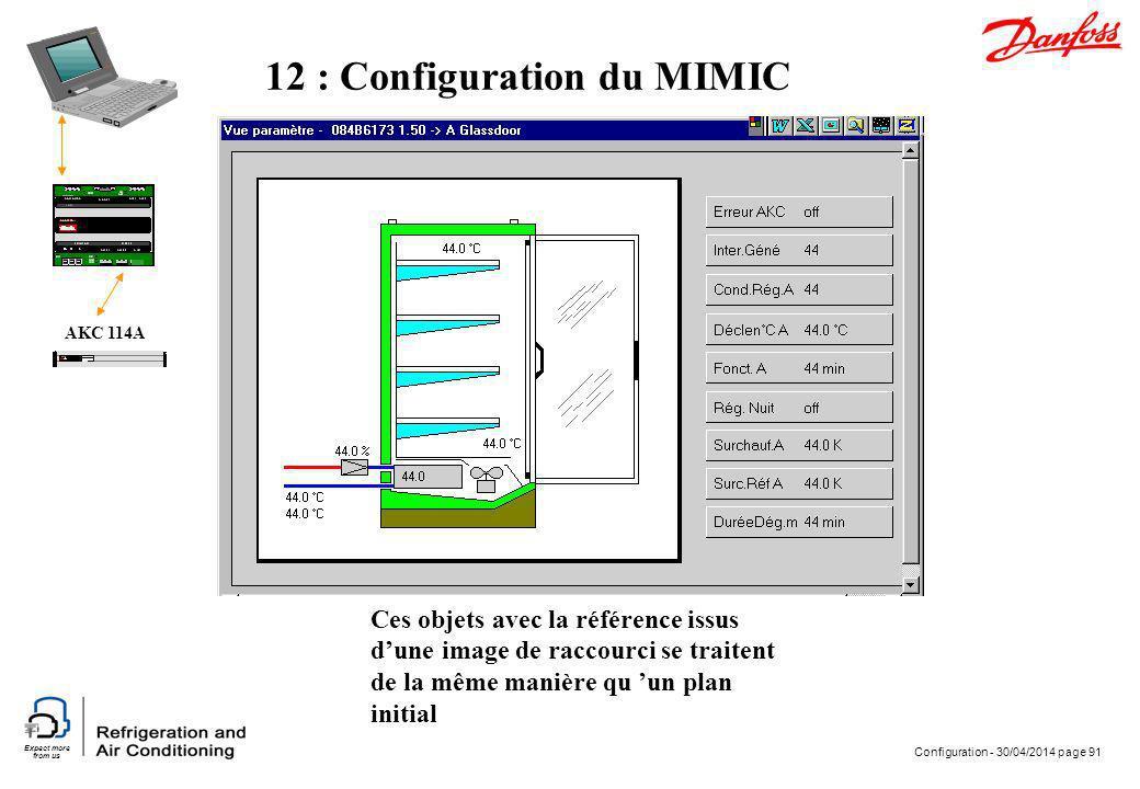 Expect more from us Configuration - 30/04/2014 page 91 AKC 114A 12 : Configuration du MIMIC Ces objets avec la référence issus dune image de raccourci