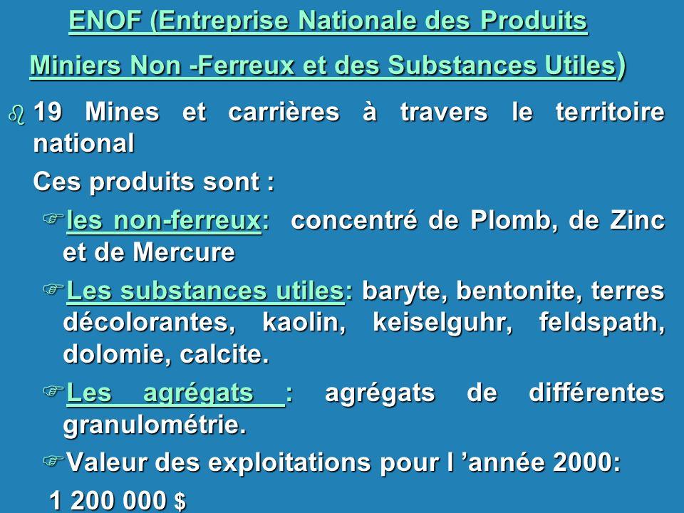 ENOF (Entreprise Nationale des Produits Miniers Non -Ferreux et des Substances Utiles ) b 19 Mines et carrières à travers le territoire national Ces p