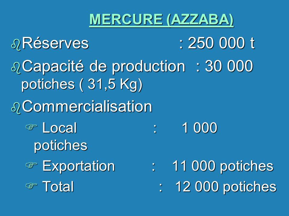 MERCURE (AZZABA) b Réserves : 250 000 t b Capacité de production : 30 000 potiches ( 31,5 Kg) b Commercialisation F Local : 1 000 potiches F Exportati