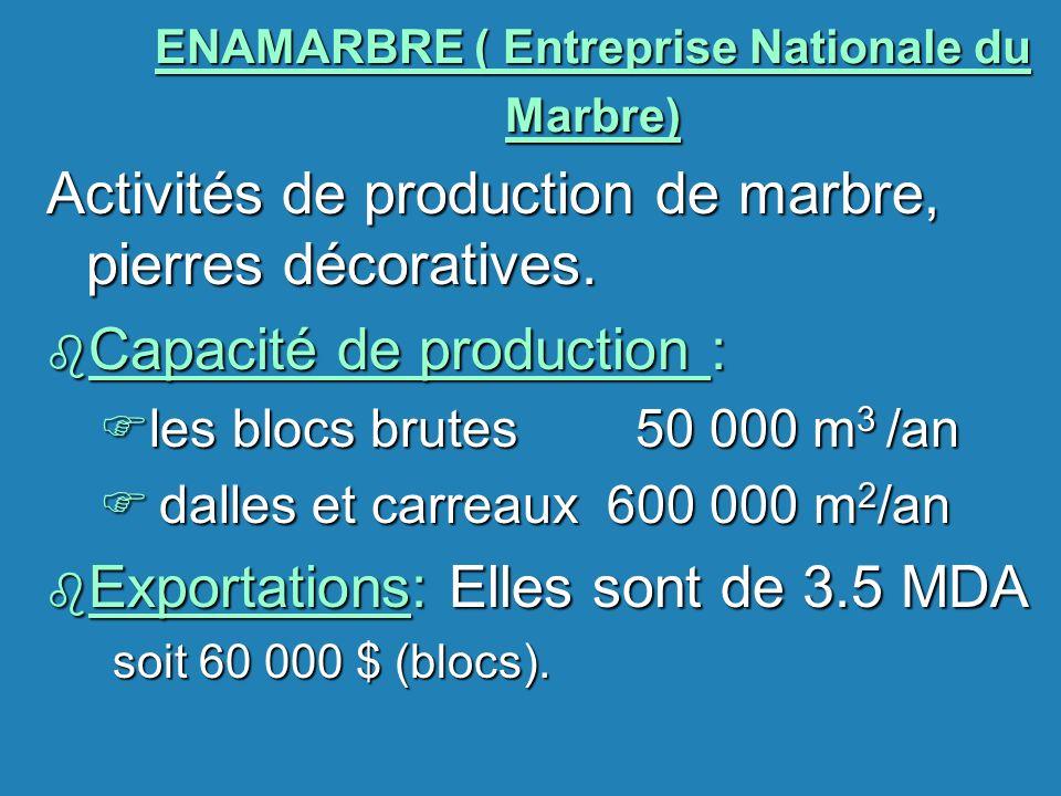 ENAMARBRE ( Entreprise Nationale du Marbre) Activités de production de marbre, pierres décoratives. b Capacité de production : Fles blocs brutes 50 00