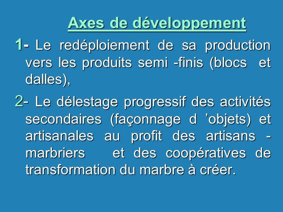 Axes de développement 1- Le redéploiement de sa production vers les produits semi -finis (blocs et dalles), 2- Le délestage progressif des activités s