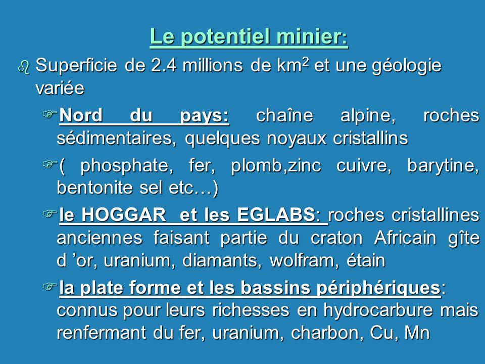 Le potentiel minier : b Superficie de 2.4 millions de km 2 et une géologie variée FNord du pays: chaîne alpine, roches sédimentaires, quelques noyaux