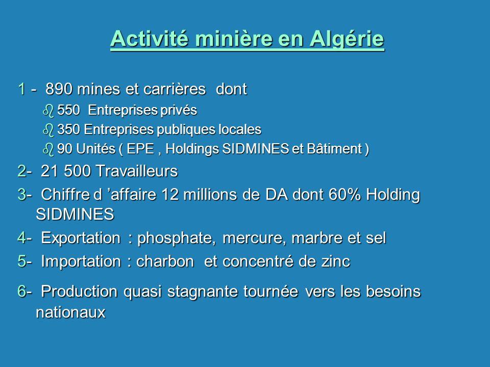 Activité minière en Algérie 1 - 890 mines et carrières dont b550 Entreprises privés b350 Entreprises publiques locales b90 Unités ( EPE, Holdings SIDM