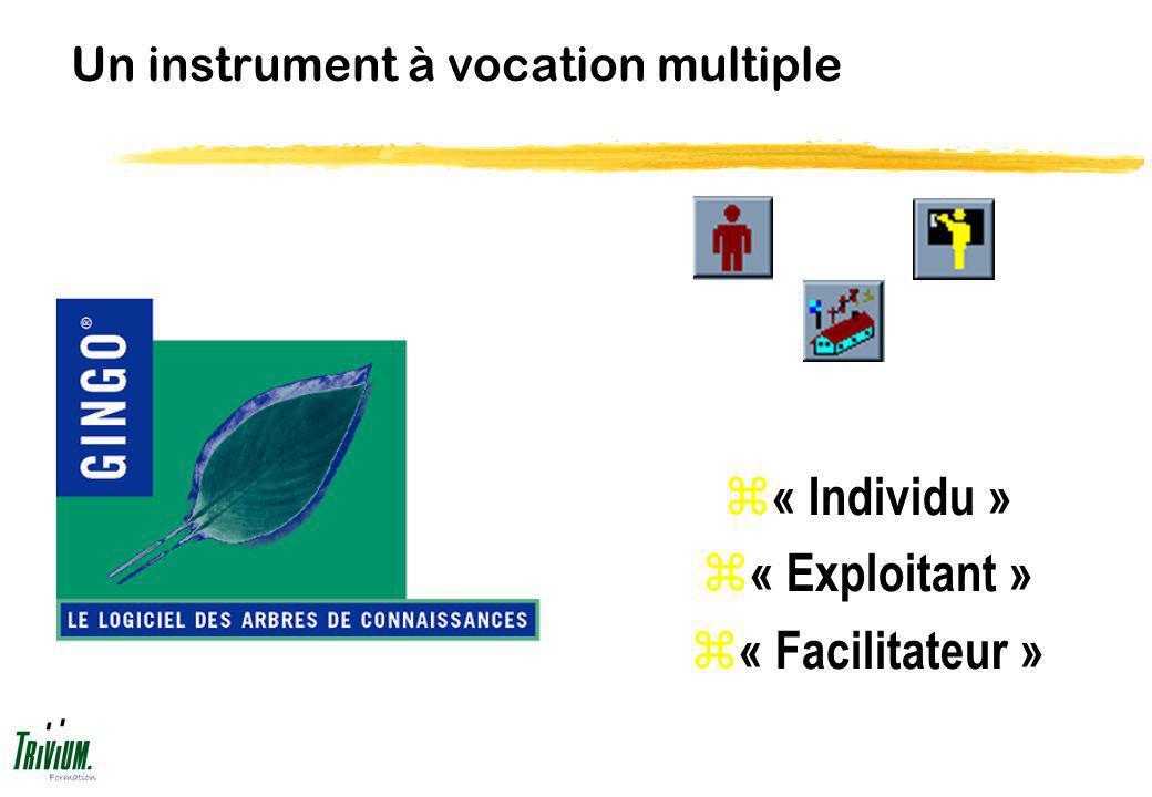 Un instrument à vocation multiple z « Individu » z « Exploitant » z « Facilitateur »