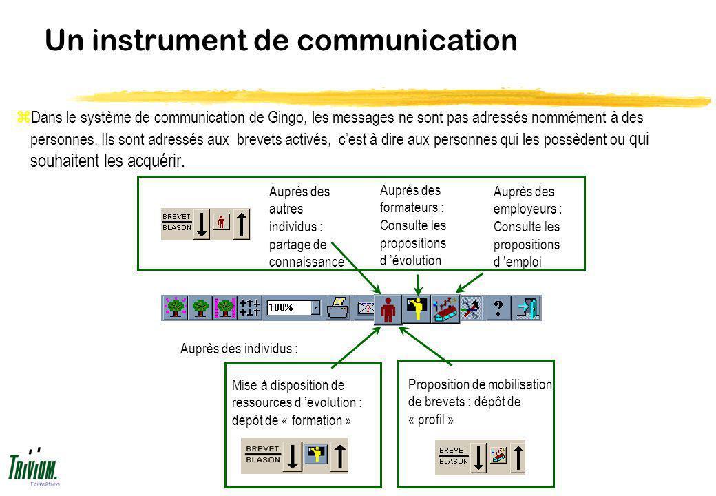 Un instrument de communication zDans le système de communication de Gingo, les messages ne sont pas adressés nommément à des personnes. Ils sont adres