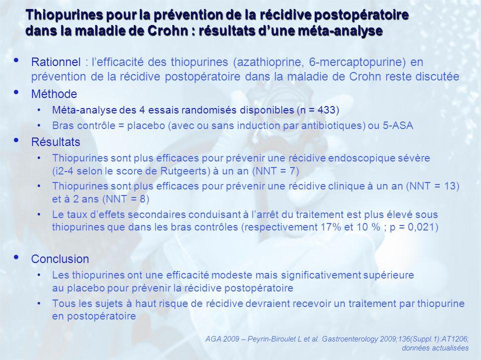 Thiopurines pour la prévention de la récidive postopératoire dans la maladie de Crohn : résultats dune méta-analyse Rationnel : lefficacité des thiopu