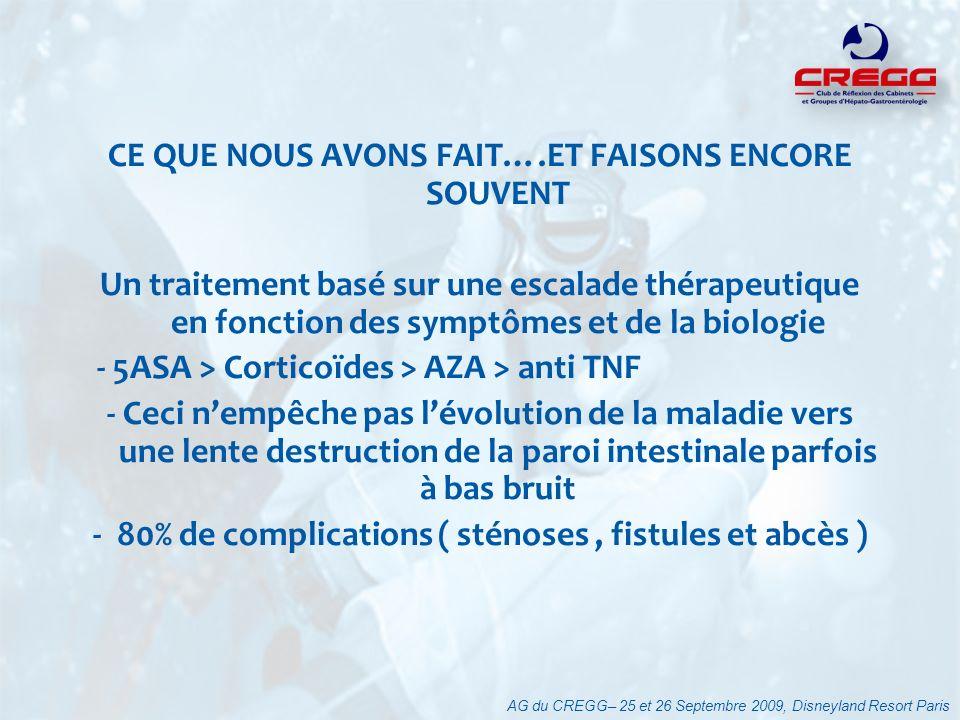 OBJECTIFS ACTUELS Obtention dune cicatrisation muqueuse endoscopique si possible sans corticoïde -Faut il toujours lobtenir .