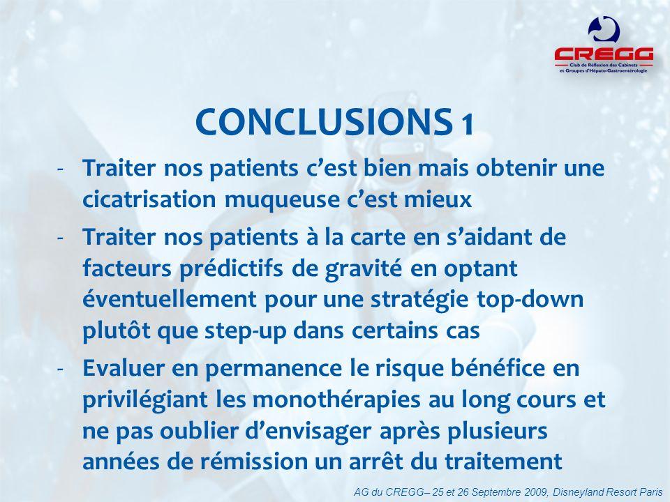 CONCLUSIONS 1 -Traiter nos patients cest bien mais obtenir une cicatrisation muqueuse cest mieux -Traiter nos patients à la carte en saidant de facteu