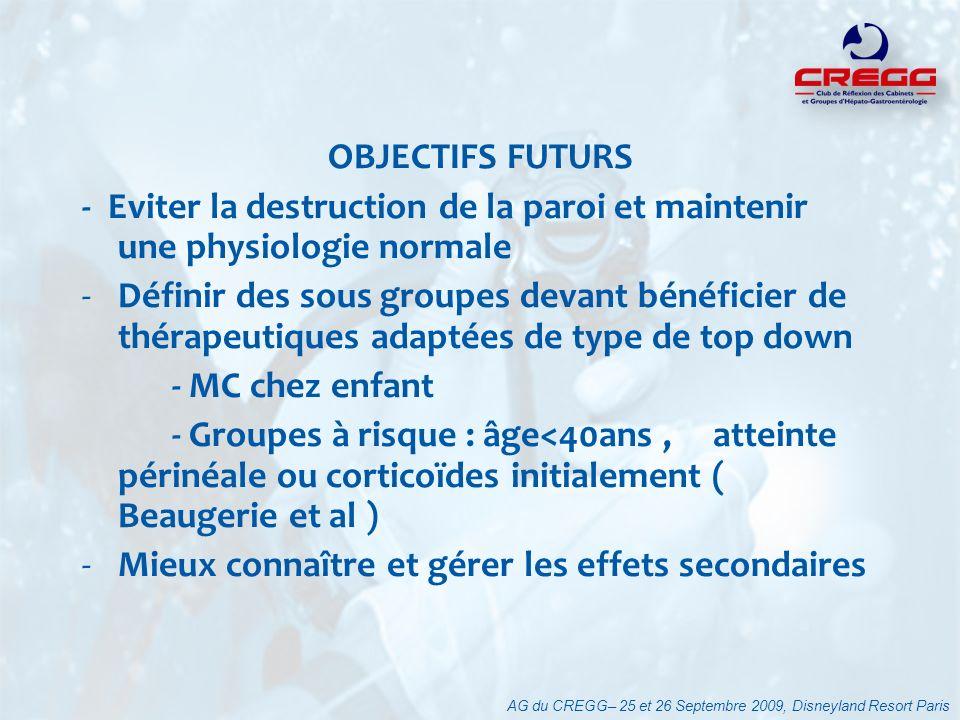 OBJECTIFS FUTURS - Eviter la destruction de la paroi et maintenir une physiologie normale -Définir des sous groupes devant bénéficier de thérapeutique