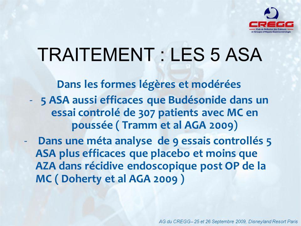 Essai contrôlé randomisé budésonide contre 5-ASA dans la maladie de Crohn (MC) But : étude de supériorité comparant le budésonide (9 mg/j) au 5-ASA (1,5 mg x 3/j) au cours de la MC en poussée Méthodes : essai contrôlé randomisé –Inclusion de 307 malades ayant une MC en poussée (CDAI : 200-400) –Objectif primaire : rémission clinique à la S8 Résultats AGA 2009 – Tromm A et al.