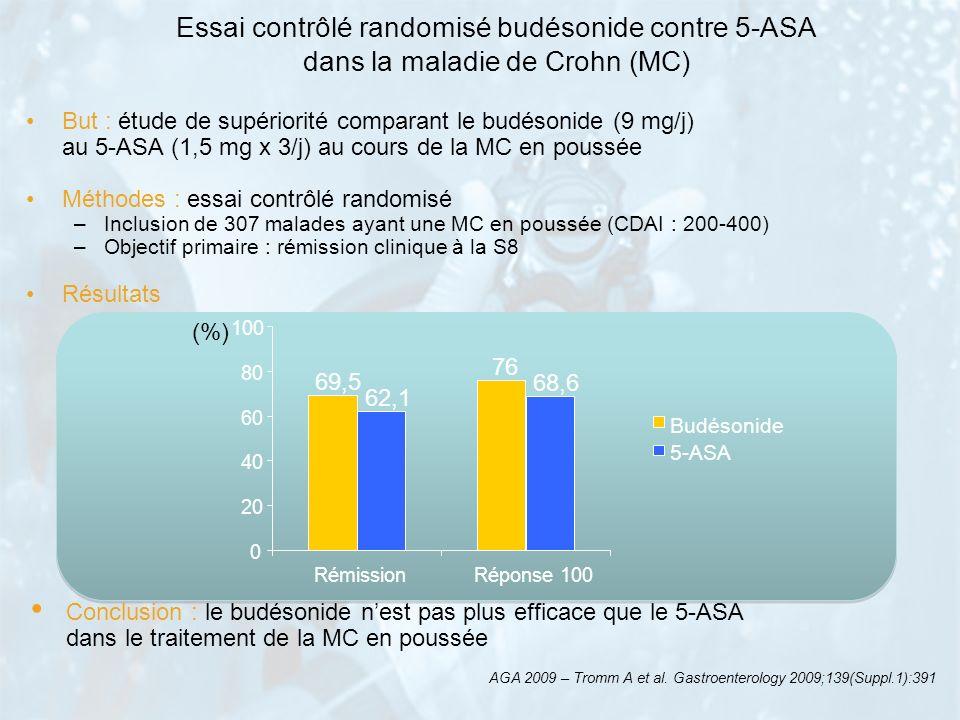 Méta-analyse sur les 5-ASA en prévention de la récidive postopératoire (RPO) de la maladie de Crohn (MC) Rationnel : de nombreux essais ont évalué la mésalazine en prévention de la RPO de MC Méthode : méta-analyse à partir de 9 essais contrôlés Résultats AGA 2009 – Doherty GA et al.
