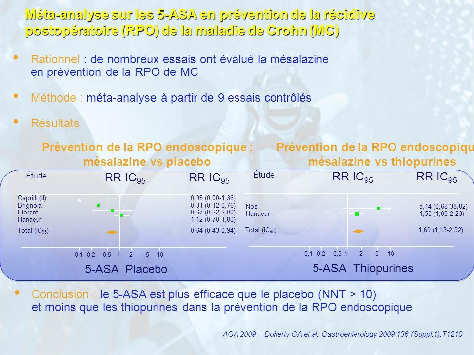Méta-analyse sur les 5-ASA en prévention de la récidive postopératoire (RPO) de la maladie de Crohn (MC) Rationnel : de nombreux essais ont évalué la