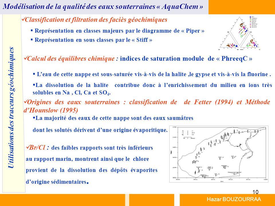 10 Hazar BOUZOURRAA Modélisation de la qualité des eaux souterraines « AquaChem » Utilisations des traceurs géochimiques Calcul des équilibres chimiqu
