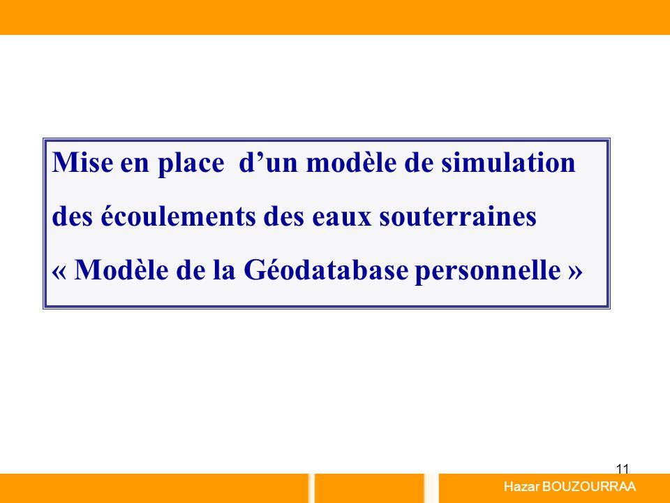 11 Hazar BOUZOURRAA Mise en place dun modèle de simulation des écoulements des eaux souterraines « Modèle de la Géodatabase personnelle »
