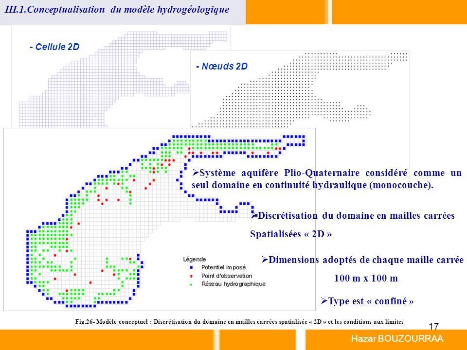 17 Hazar BOUZOURRAA Fig.26- Modèle conceptuel : Discrétisation du domaine en mailles carrées spatialisée « 2D » et les conditions aux limites III.1.Co
