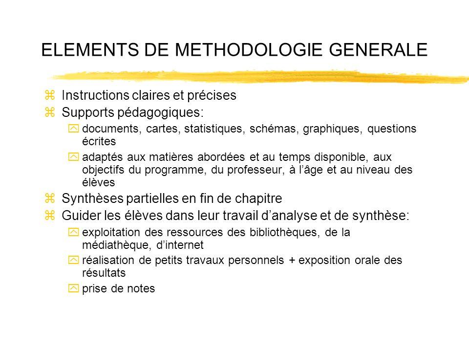 ELEMENTS DE METHODOLOGIE GENERALE zInstructions claires et précises zSupports pédagogiques: ydocuments, cartes, statistiques, schémas, graphiques, que