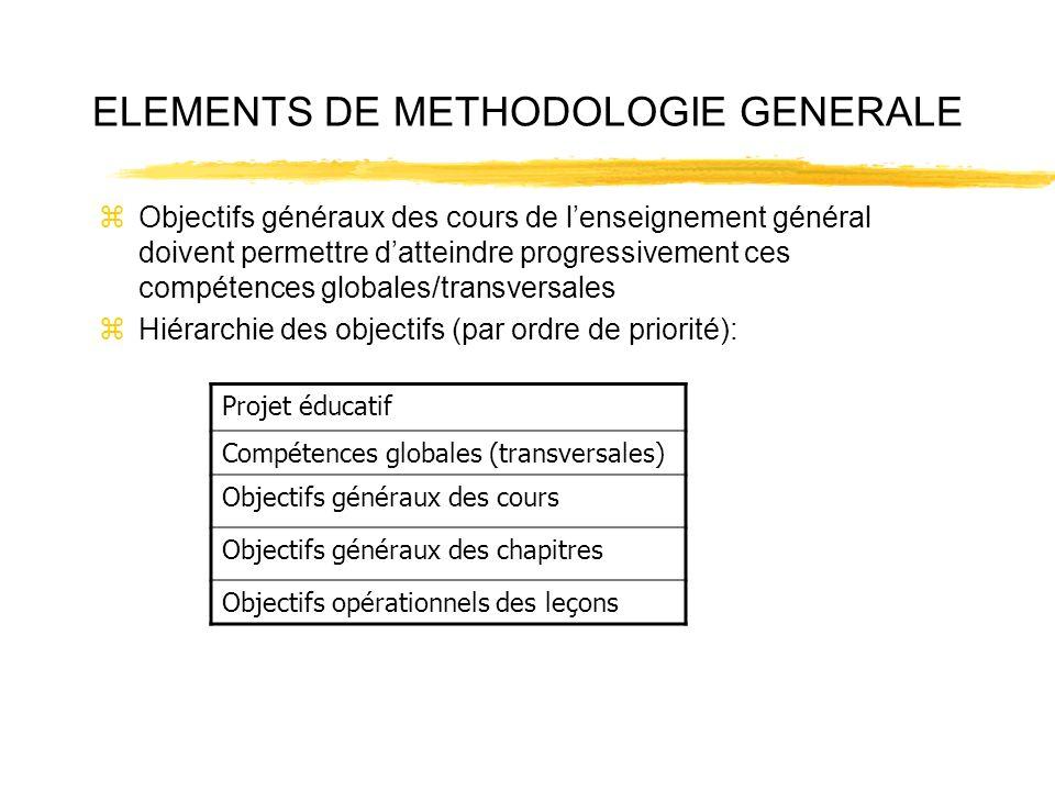 ELEMENTS DE METHODOLOGIE GENERALE zObjectifs généraux des cours de lenseignement général doivent permettre datteindre progressivement ces compétences
