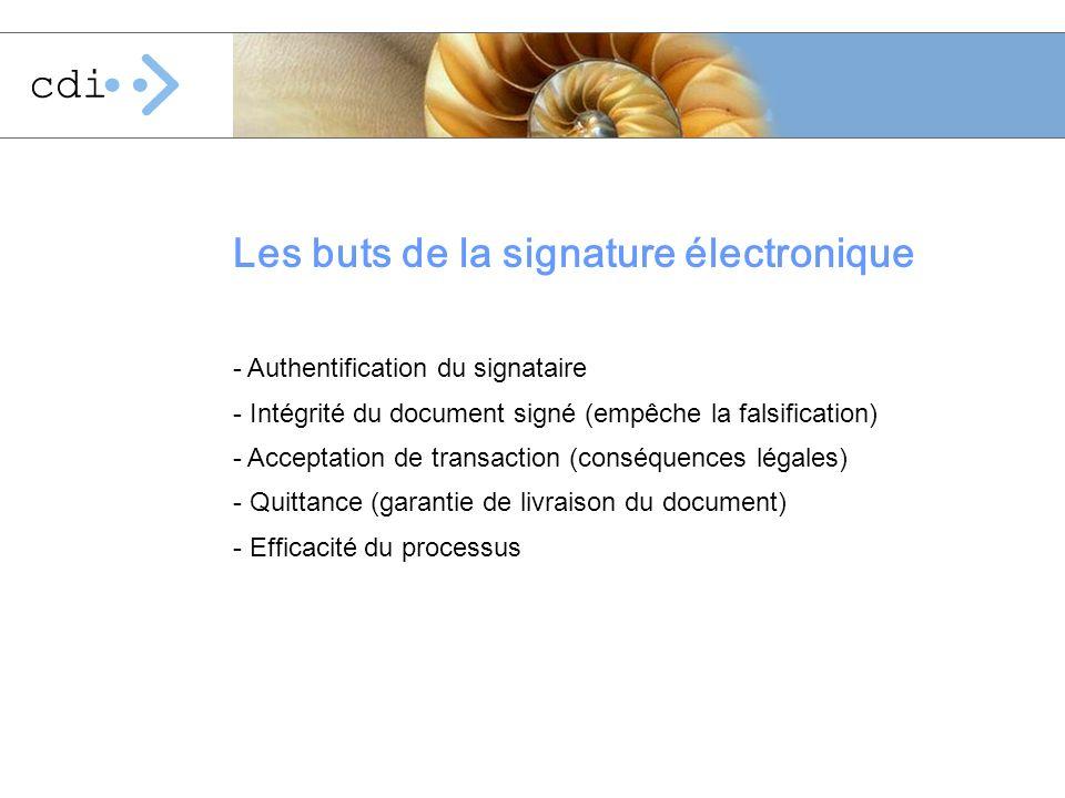 - Authentification du signataire - Intégrité du document signé (empêche la falsification) - Acceptation de transaction (conséquences légales) - Quitta