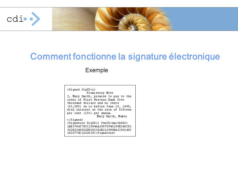 Exemple Comment fonctionne la signature électronique