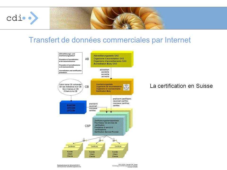 La certification en Suisse Transfert de données commerciales par Internet