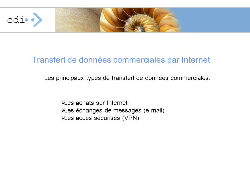 Les principaux types de transfert de donn é es commerciales: Transfert de données commerciales par Internet Les achats sur Internet Les é changes de m