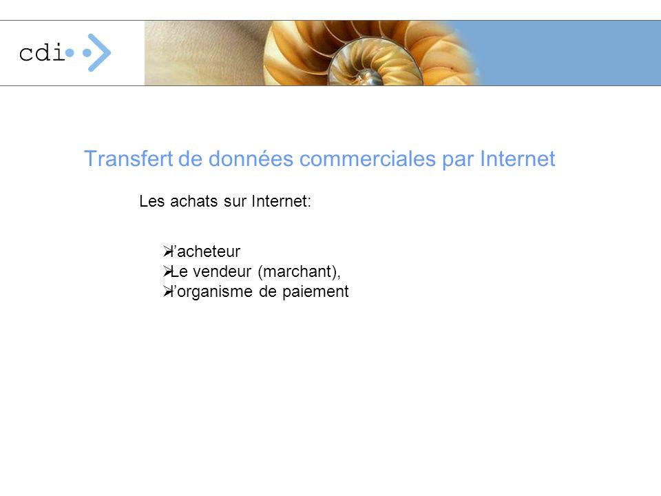 Les achats sur Internet: Transfert de données commerciales par Internet l acheteur Le vendeur (marchant), l organisme de paiement