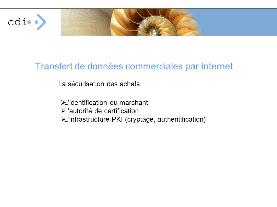 La s é curisation des achats Transfert de données commerciales par Internet L identification du marchant L autorit é de certification L infrastructure