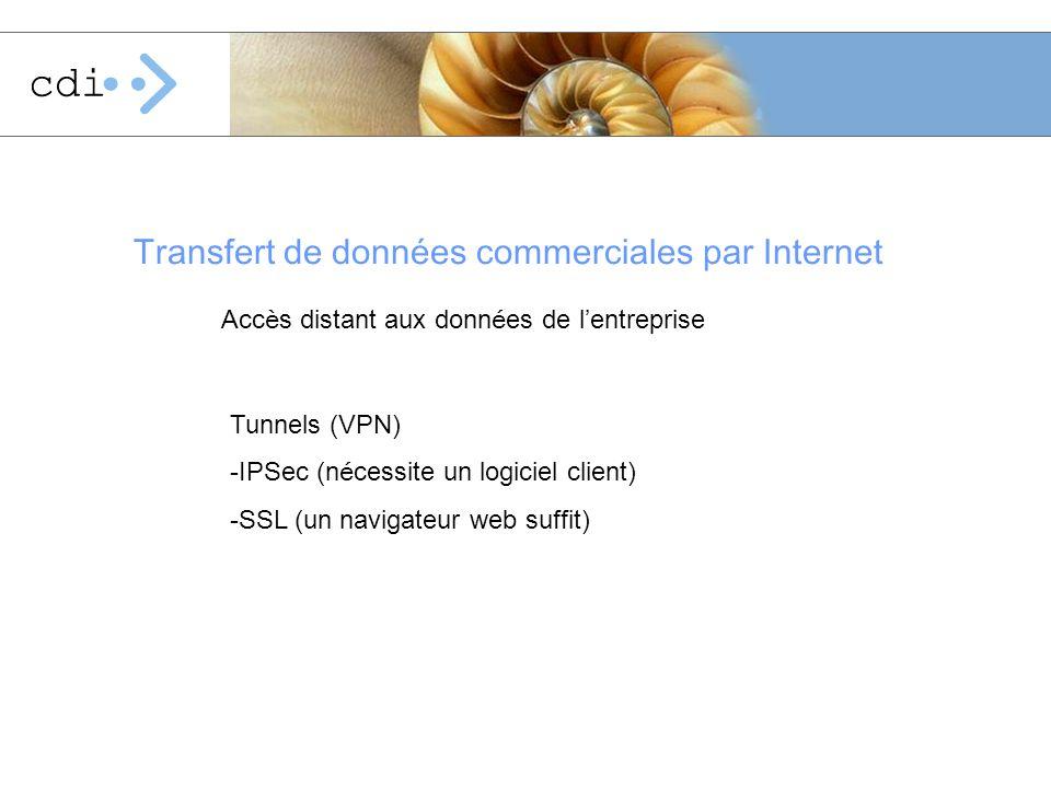 Acc è s distant aux donn é es de l entreprise Transfert de données commerciales par Internet Tunnels (VPN) -IPSec (n é cessite un logiciel client) -SS