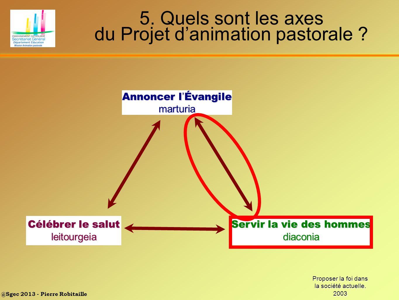 @Sgec 2013 - Pierre Robitaille 5. Quels sont les axes du Projet danimation pastorale ? Annoncer l Évangile marturia Célébrer le salut leitourgeia Serv
