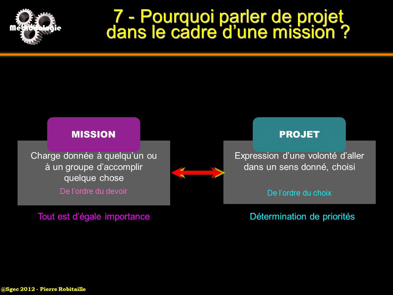 @Sgec 2012 - Pierre Robitaille Méthodologie Charge donnée à quelquun ou à un groupe daccomplir quelque chose De lordre du devoir Expression dune volon