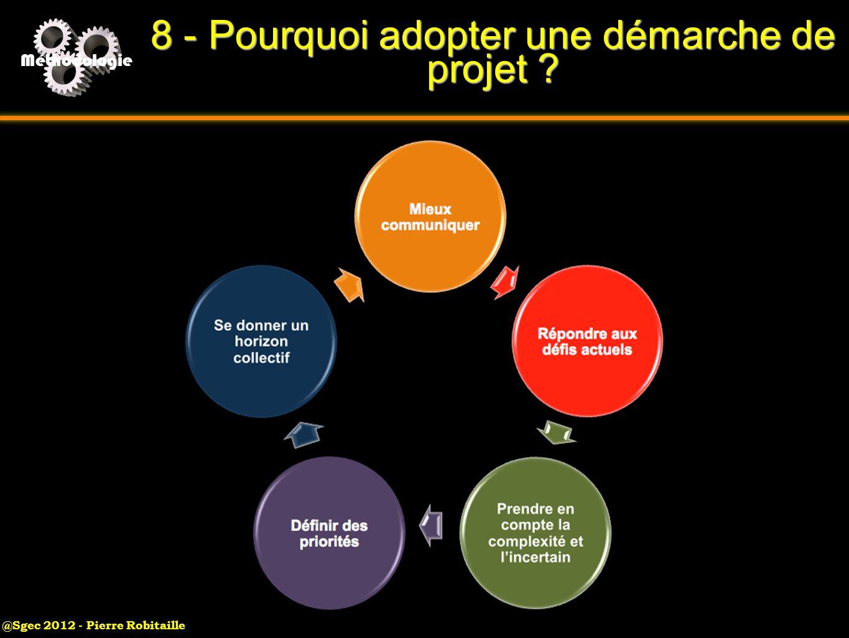 @Sgec 2012 - Pierre Robitaille Méthodologie 8 - Pourquoi adopter une démarche de projet ?