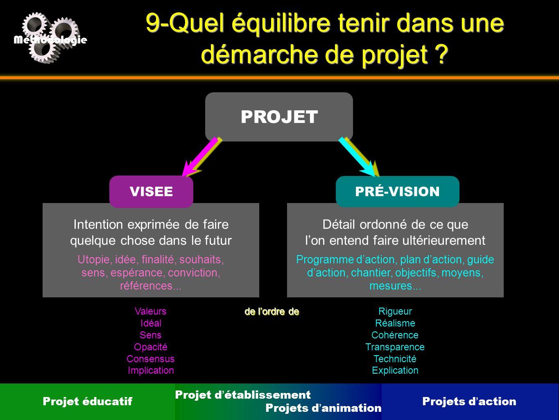 @Sgec 2012 - Pierre Robitaille Méthodologie Intention exprimée de faire quelque chose dans le futur Utopie, idée, finalité, souhaits, sens, espérance,