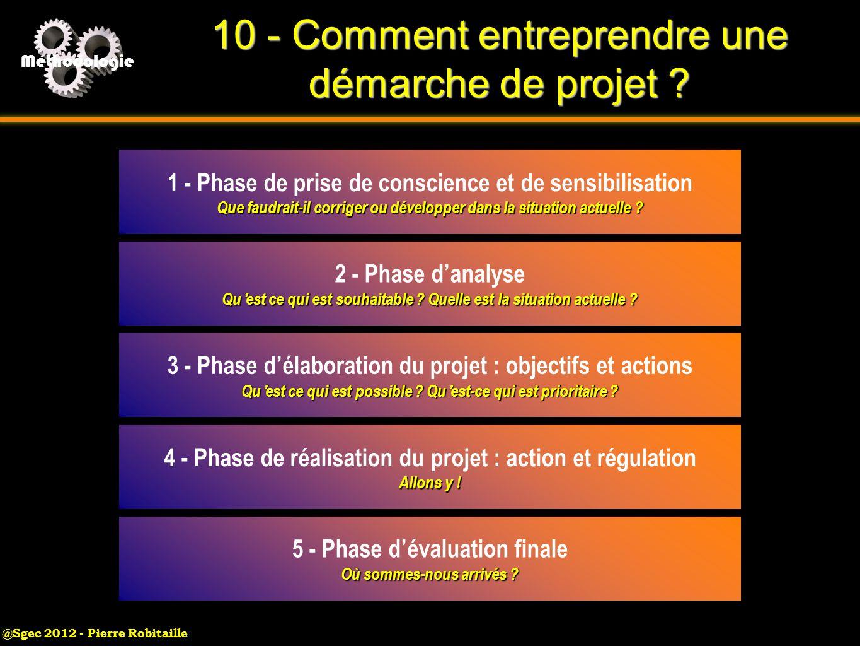 @Sgec 2012 - Pierre Robitaille Méthodologie 1 - Phase de prise de conscience et de sensibilisation Que faudrait-il corriger ou développer dans la situ