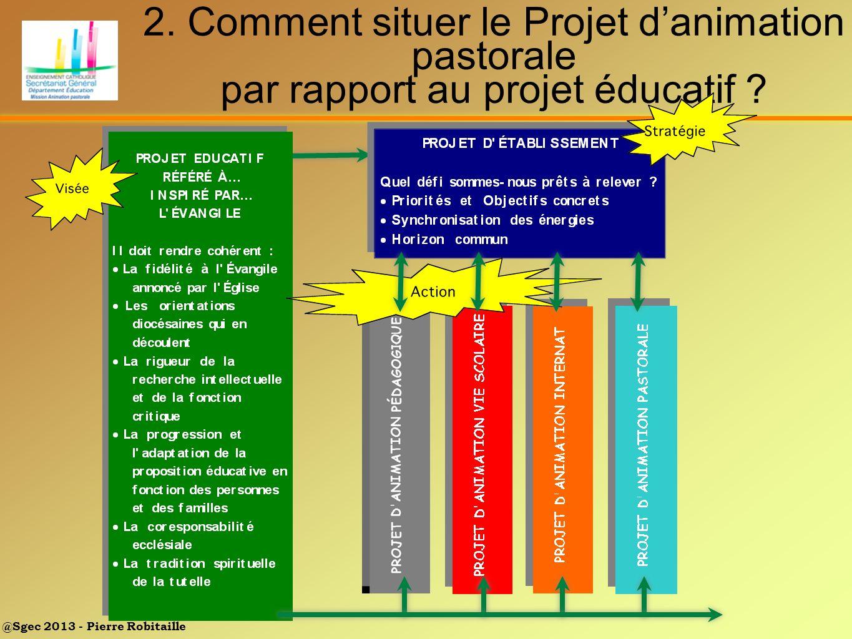 @Sgec 2013 - Pierre Robitaille 2. Comment situer le Projet danimation pastorale par rapport au projet éducatif ?