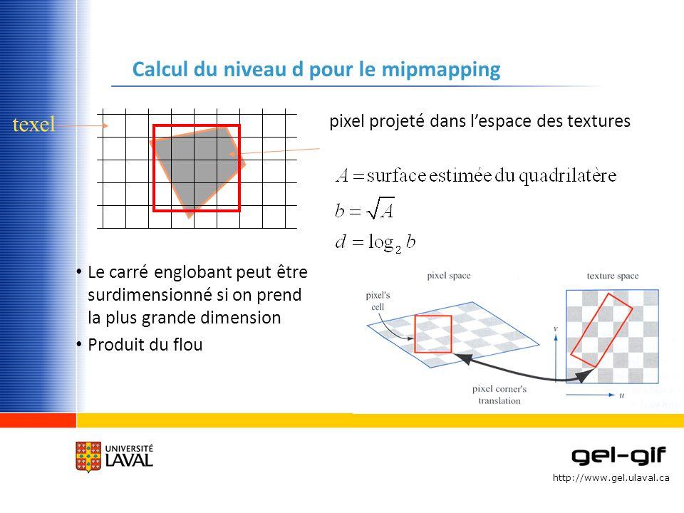 http://www.gel.ulaval.ca Calcul du niveau d pour le mipmapping Le carré englobant peut être surdimensionné si on prend la plus grande dimension Produi