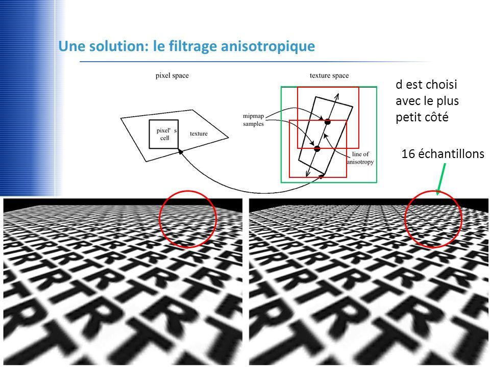 http://www.gel.ulaval.ca Une solution: le filtrage anisotropique 16 échantillons d est choisi avec le plus petit côté