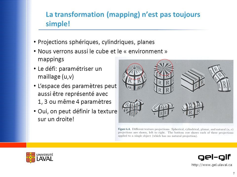 http://www.gel.ulaval.ca La transformation (mapping) nest pas toujours simple.