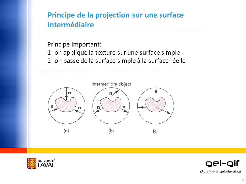 http://www.gel.ulaval.ca Principe de la projection sur une surface intermédiaire 8 Principe important: 1- on applique la texture sur une surface simpl