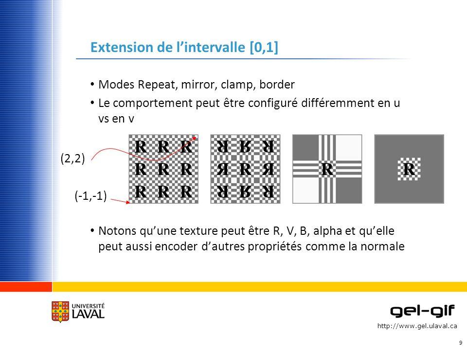 http://www.gel.ulaval.ca Extension de lintervalle [0,1] Modes Repeat, mirror, clamp, border Le comportement peut être configuré différemment en u vs e