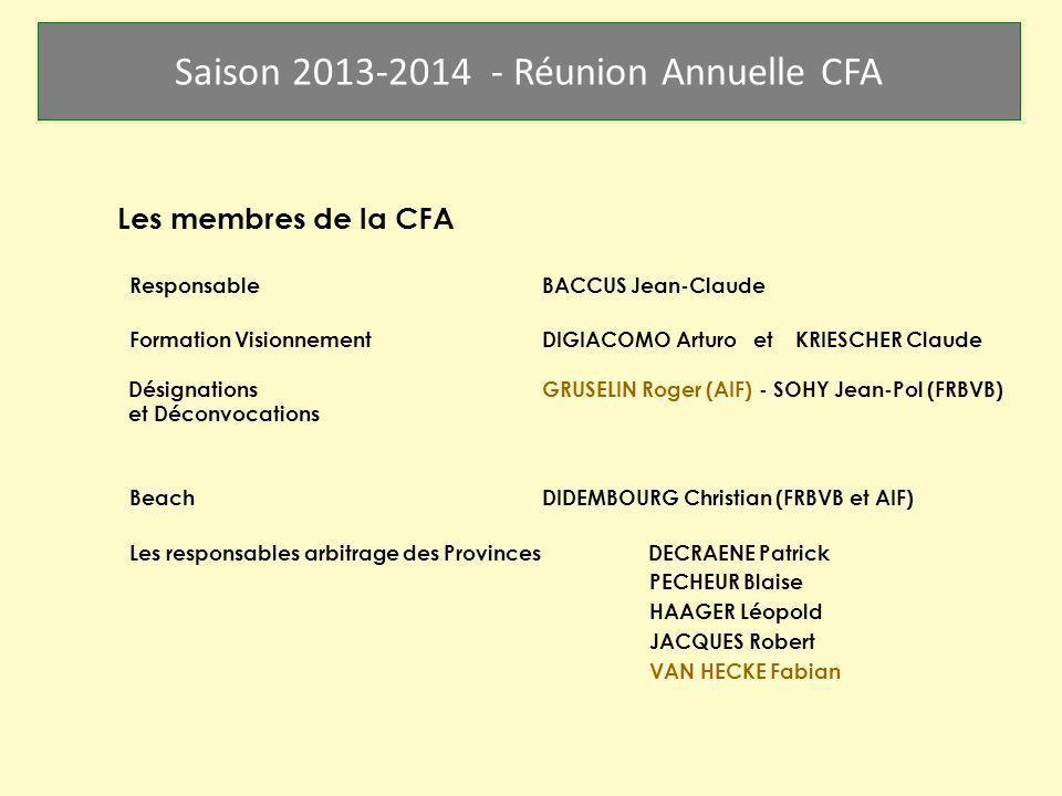 Saison 2013-2014 - Réunion Annuelle CFA Les membres de la CFA ResponsableBACCUS Jean-Claude Formation VisionnementDIGIACOMO Arturo et KRIESCHER Claude