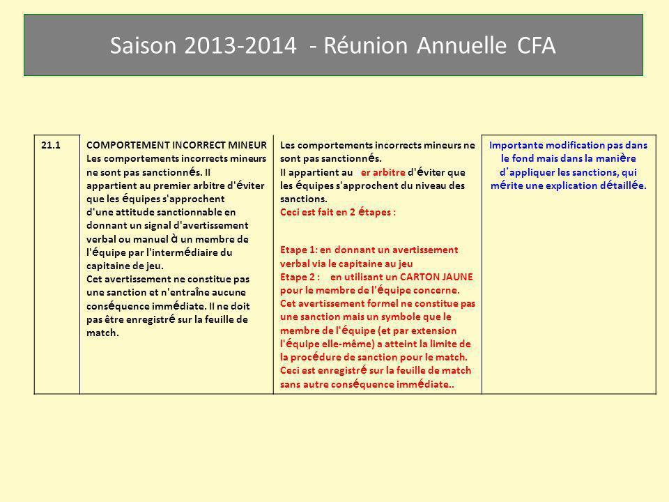 Saison 2013-2014 - Réunion Annuelle CFA 21.1COMPORTEMENT INCORRECT MINEUR Les comportements incorrects mineurs ne sont pas sanctionn é s. II appartien