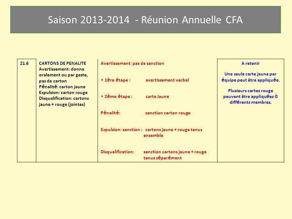 Saison 2013-2014 - Réunion Annuelle CFA 21.6CARTONS DE PENALITE Avertissement: donne oralement ou par geste, pas de carton P é nalit é : carton jaune