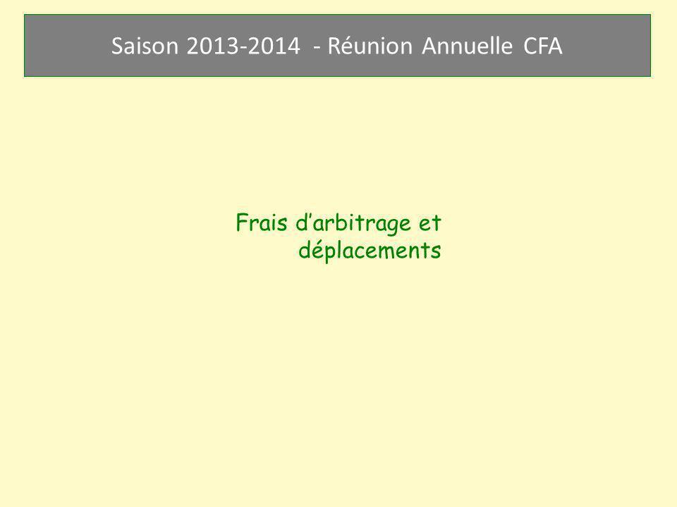 Saison 2013-2014 - Réunion Annuelle CFA Frais darbitrage et déplacements