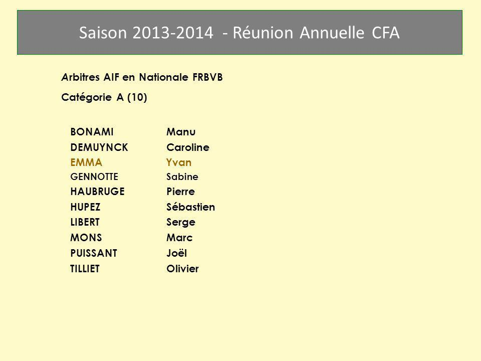 Saison 2013-2014 - Réunion Annuelle CFA A rbitres AIF en Nationale FRBVB Catégorie A (10) BONAMI Manu DEMUYNCKCaroline EMMA Yvan GENNOTTE Sabine HAUBR