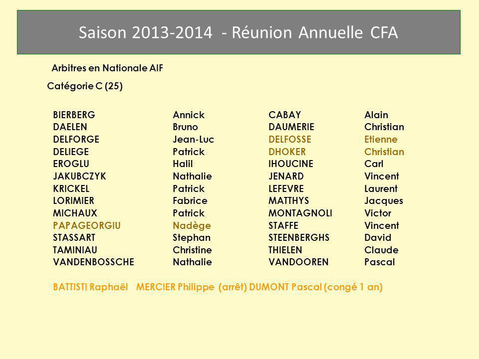 Saison 2013-2014 - Réunion Annuelle CFA Arbitres en Nationale AIF Catégorie C (25) BIERBERG AnnickCABAY Alain DAELEN BrunoDAUMERIE Christian DELFORGEJ